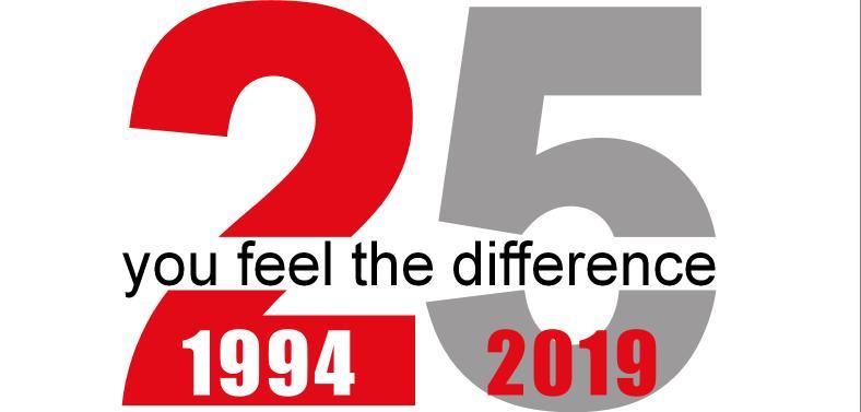 25 you feel
